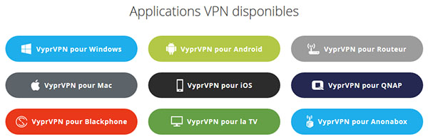 Applications VyprVPN