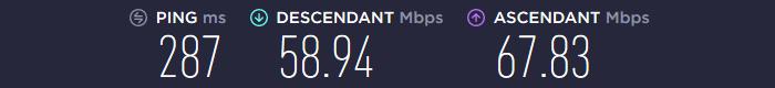 Vitesse Astrill VPN Asie