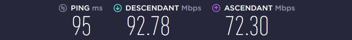 Vitesse Astrill VPN US