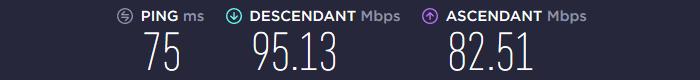 Vitesse Le VPN Europe