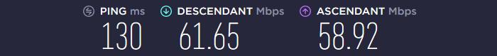 Vitesse Le VPN US