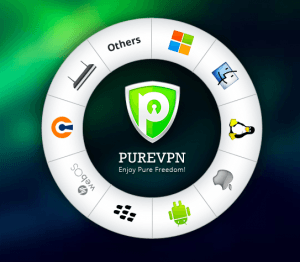 DDRWRT vpn, iOs, Android, Windows, Mac OSX
