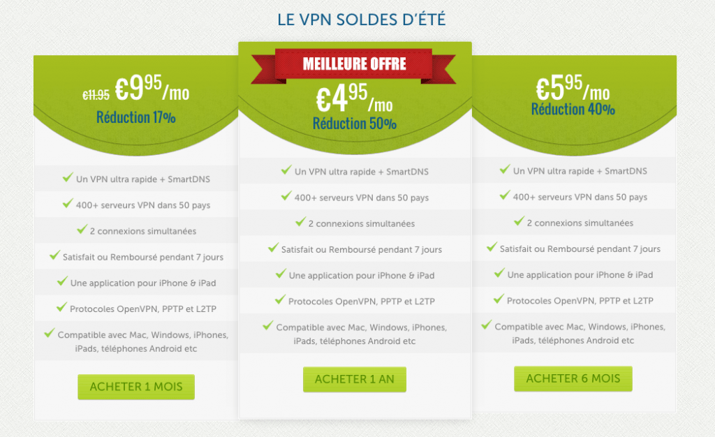 Tarif fournisseur vpn : Le VPN