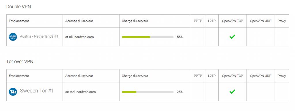 VPN sur le réseau TOR et Double VPN NordVPN