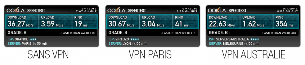 Speedtest_Expressvpn-1024x221