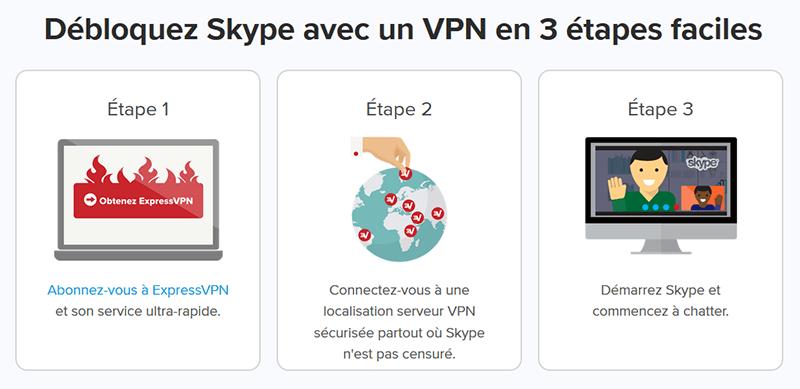 Débloquer Skype en 3 étapes
