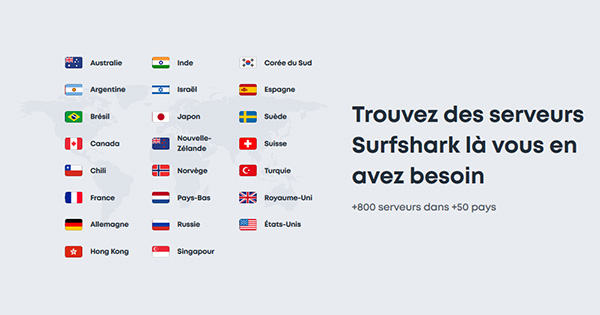 Serveurs Surfshark
