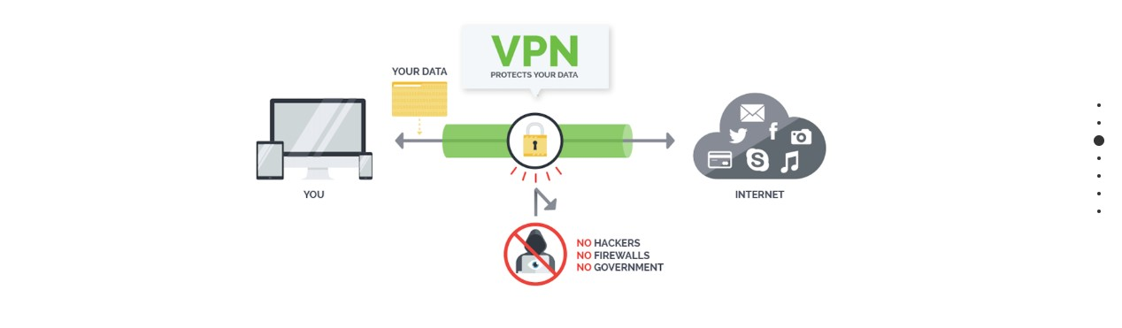 vie privee TurboVPN