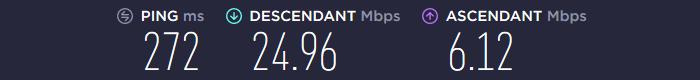 Vitesse Ultra VPN Asie