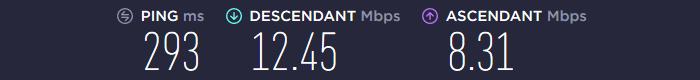 Vitesse X VPN Asie