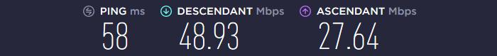 Vitesse X VPN Europe